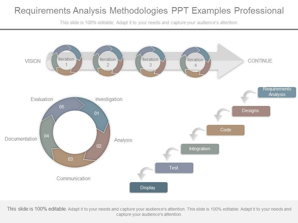 Requirements Analysis Methodologies Ppt Examples Professional - requirement analysis template