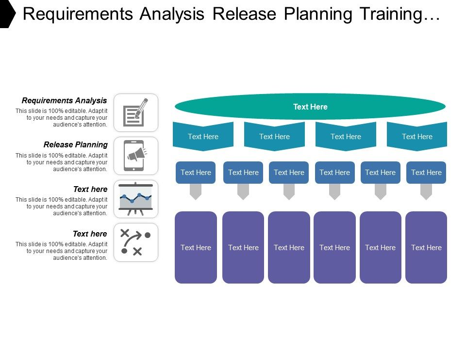 Requirements Analysis Release Planning Training Documentation