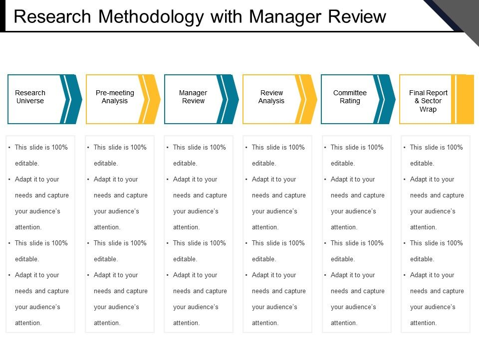 Research Methodology With Manager Review Template 2 Template