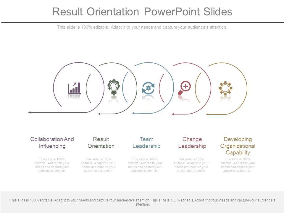 Result Orientation Powerpoint Slides PowerPoint Templates