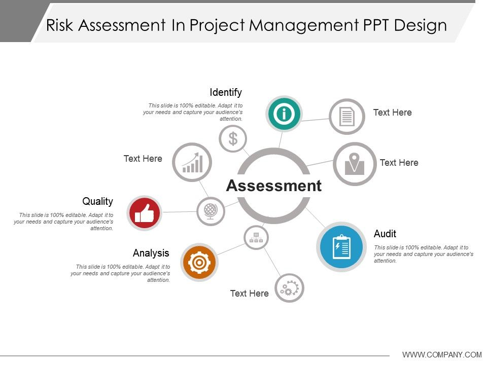 Risk Assessment In Project Management Ppt Design PowerPoint Slide