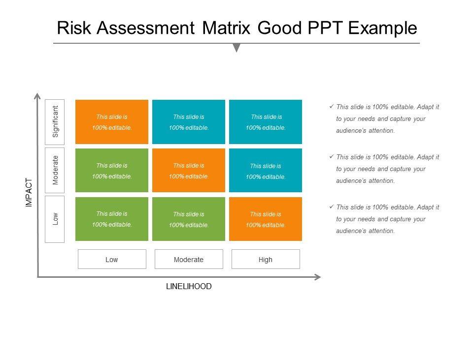 Risk Assessment Matrix Good Ppt Example Presentation PowerPoint - product risk assessment
