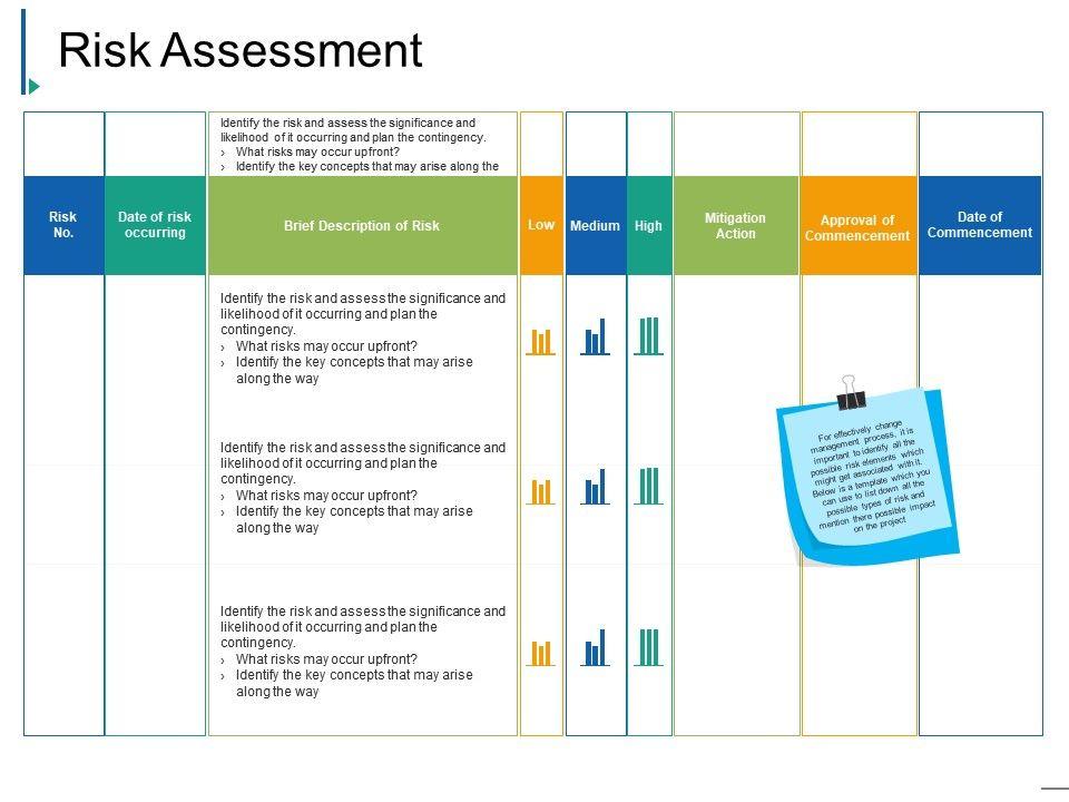 Risk Assessment Presentation Ideas PowerPoint Slides Diagrams - product risk assessment