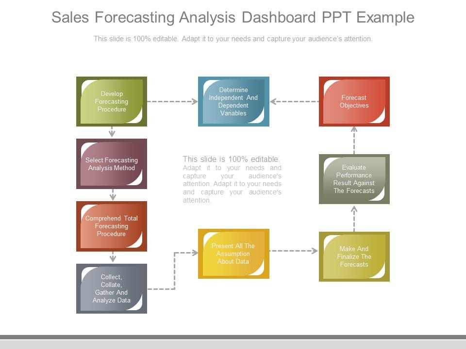 Sales Forecasting Analysis Dashboard Ppt Example PPT Images - sales forecast