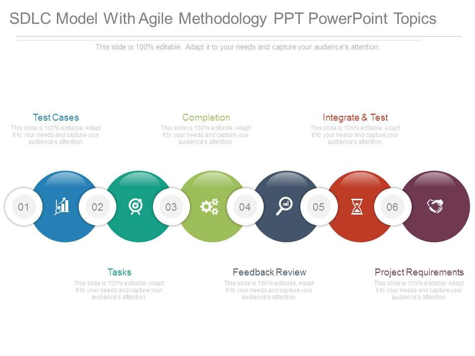 Sdlc Model With Agile Methodology Ppt Powerpoint Topics Templates