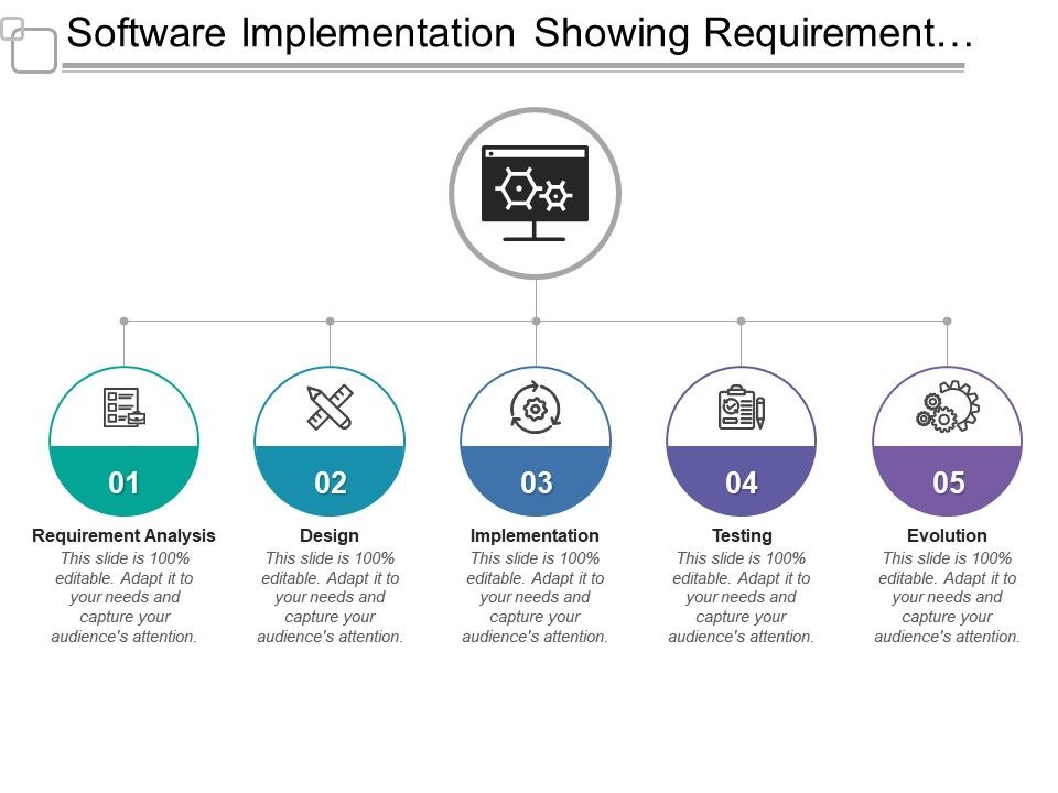 Software Implementation Showing Requirement Analysis Implementation