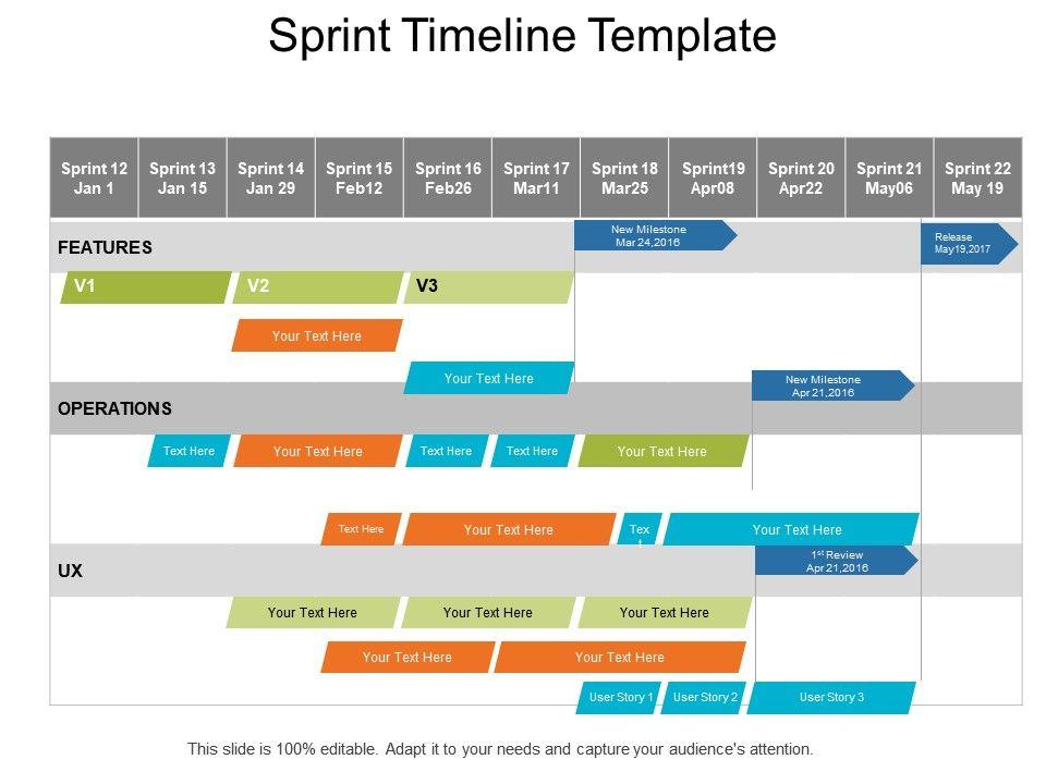 swimlane timeline template - Selol-ink