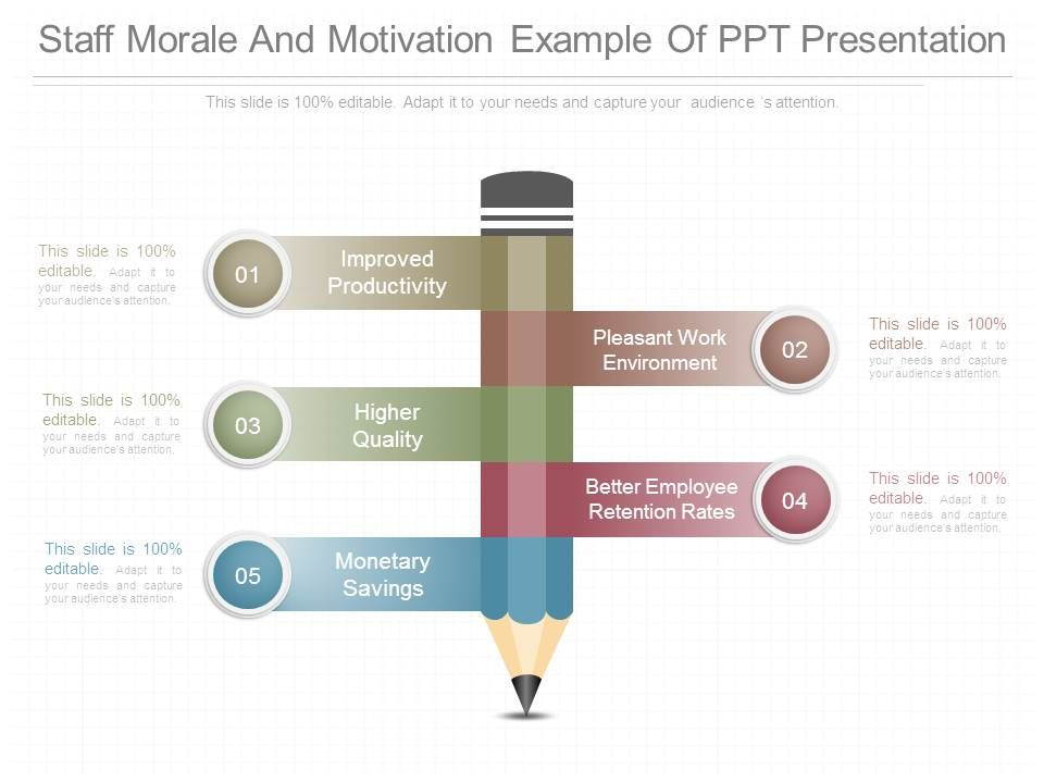 Staff Morale And Motivation Example Of Ppt Presentation PowerPoint - Employee Presentations