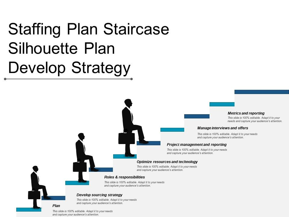 Staffing Plan Staircase Silhouette Plan Develop Strategy