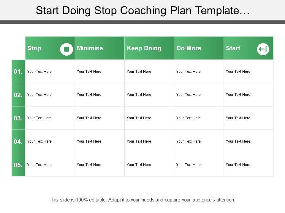 Start Doing Stop Coaching Plan Template With Numbers PowerPoint - coaching plan template