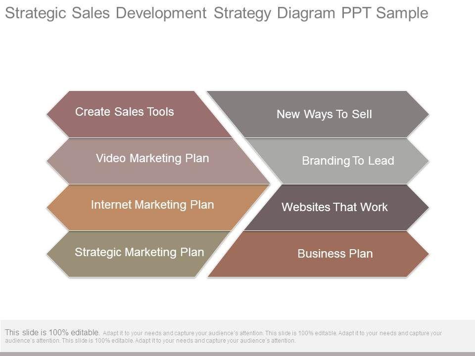 sale strategy ppt - Onwebioinnovate