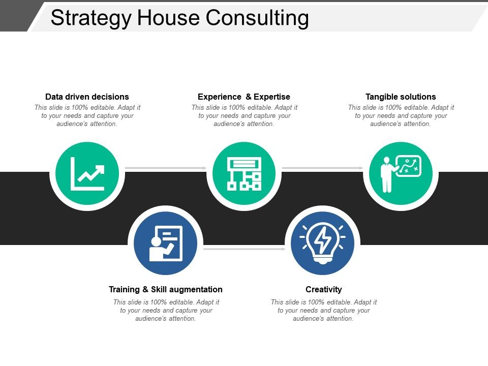 Strategy House Consulting Powerpoint Ideas PowerPoint Slide - Consulting Presentation Templates