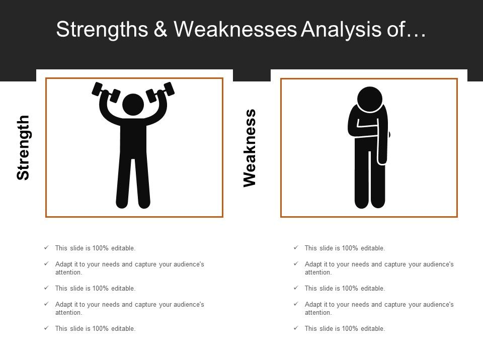 Strengths And Weaknesses Analysis Of Employee Showing List Of