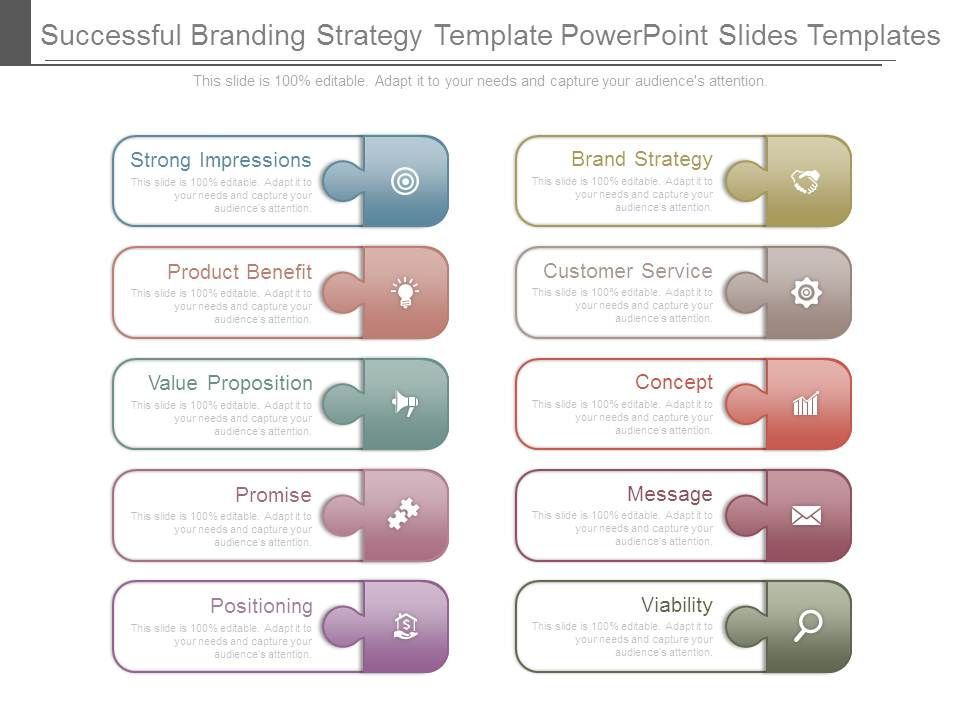 Successful Branding Strategy Template Powerpoint Slides Templates - branding strategy