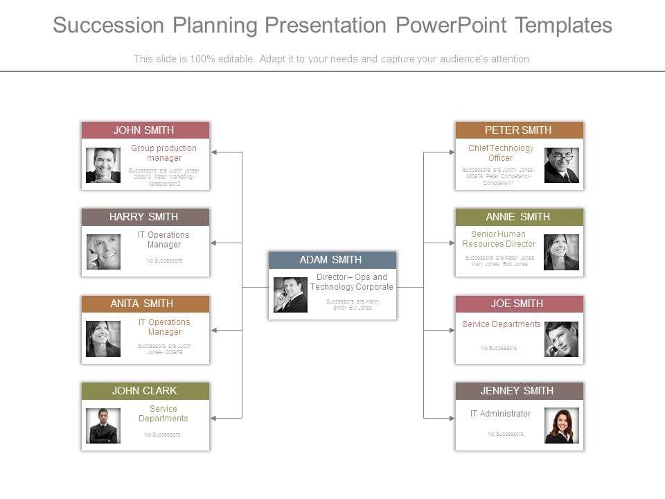 Succession Planning Presentation Powerpoint Templates PowerPoint - succession planning template