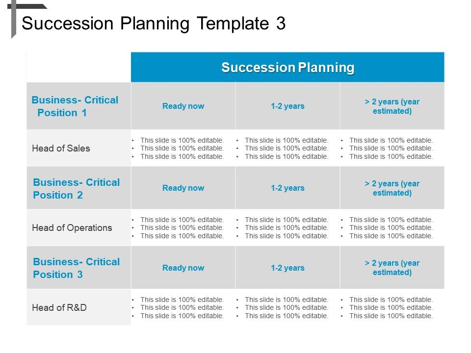 Succession Planning Template 3 Ppt Sample Download Presentation - succession planning template