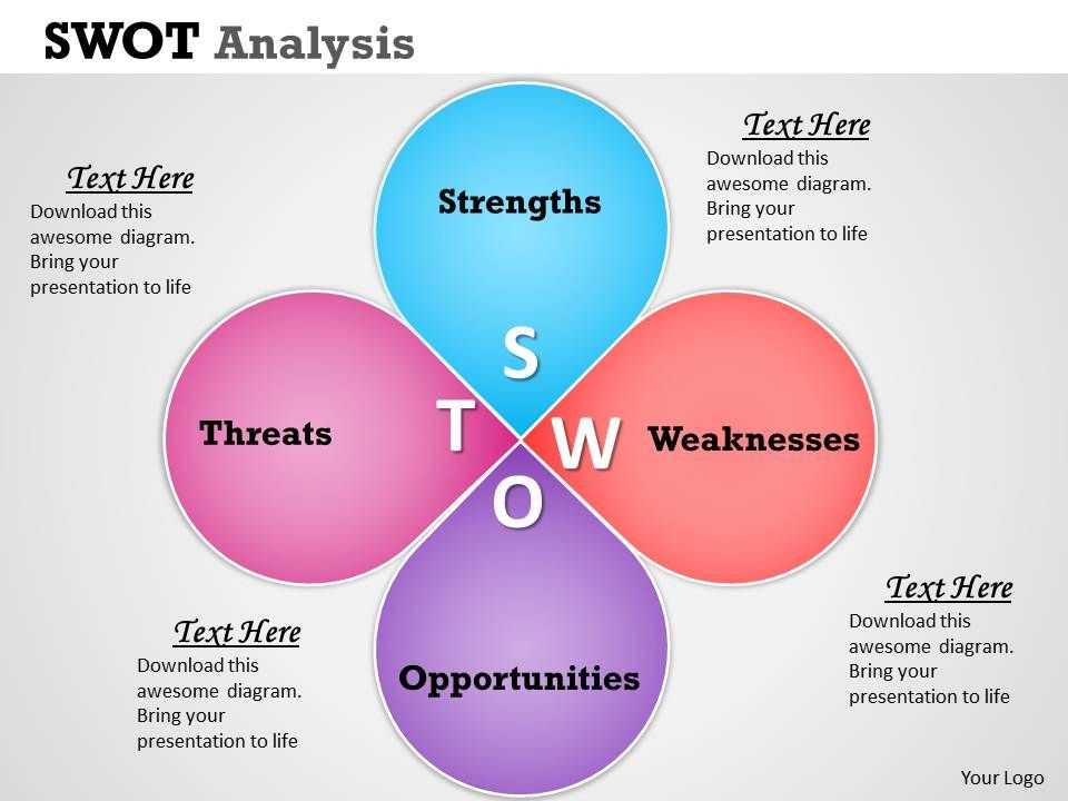 SWOT Analysis Powerpoint Template Slide 2 PowerPoint Presentation - format for swot analysis