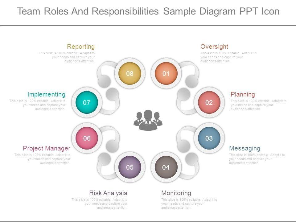 roles and responsibilities template powerpoint