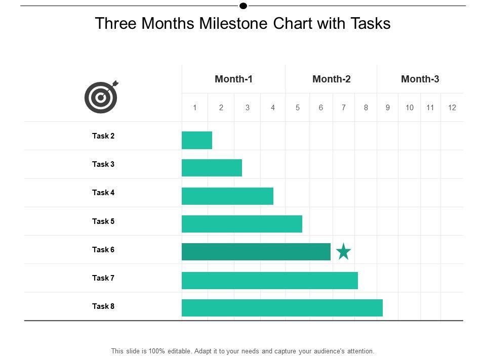 Three Months Milestone Chart With Tasks PowerPoint Slide