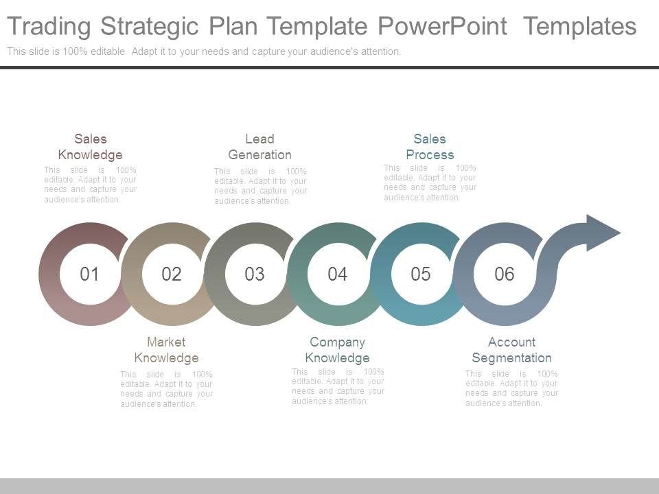 Trading Strategic Plan Template Powerpoint Templates PowerPoint