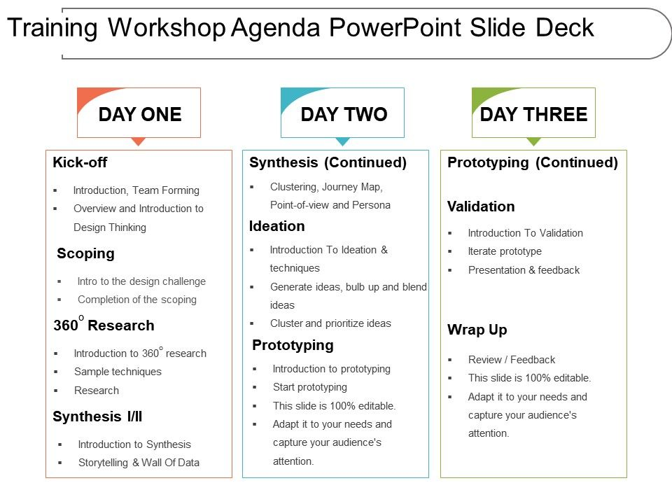 Training Workshop Agenda Powerpoint Slide Deck PowerPoint - sample training agenda