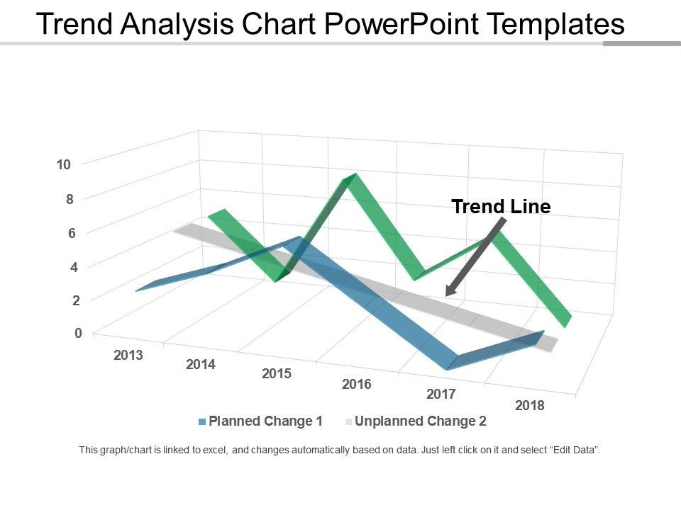 Trend Analysis Chart Powerpoint Templates PowerPoint Templates