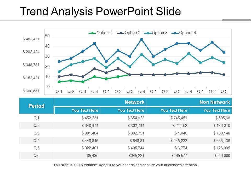 Trend Analysis Powerpoint Slide Template Presentation Sample of