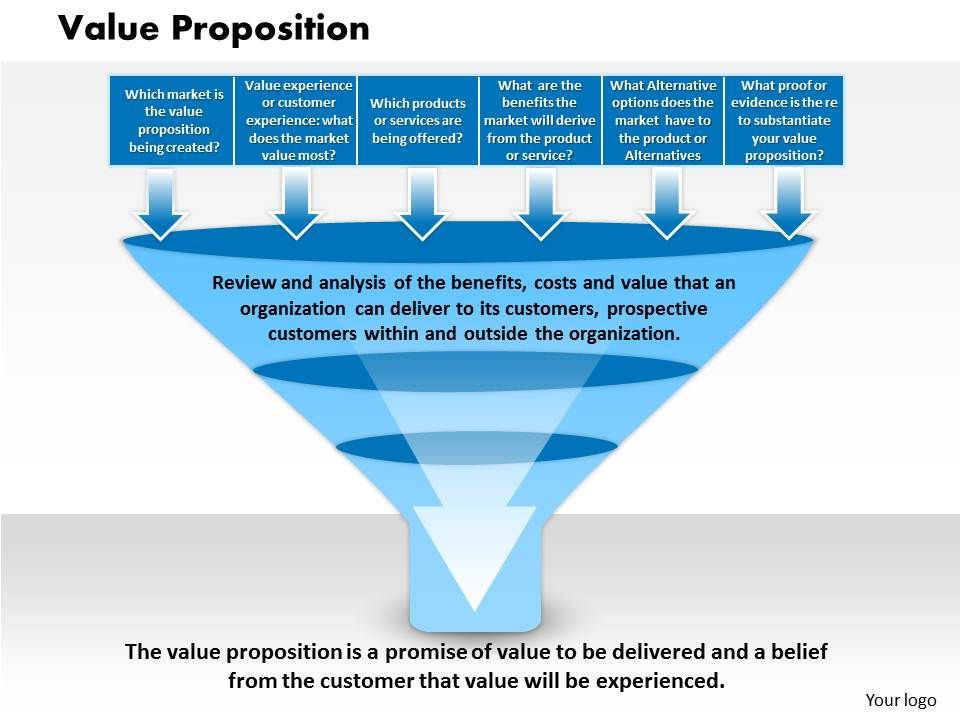 Value Proposition Powerpoint Presentation Slide Template
