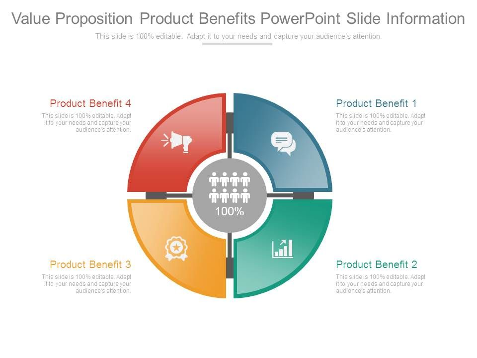 Value Proposition Product Benefits Powerpoint Slide Information