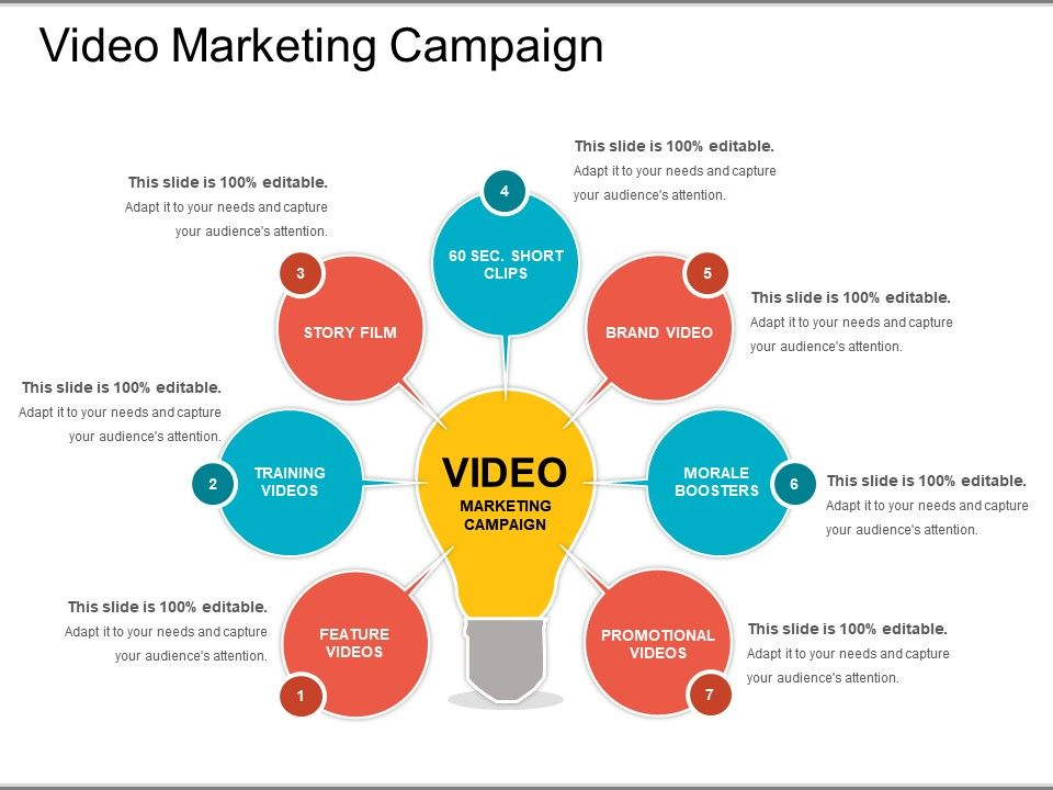 Video Marketing Campaign Presentation Layouts PowerPoint Slide - sample marketing campaign