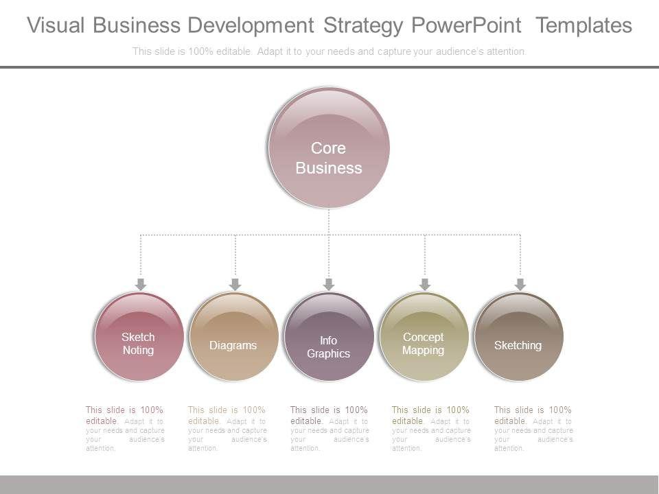 Visual Business Development Strategy Powerpoint Templates - business development strategy ppt