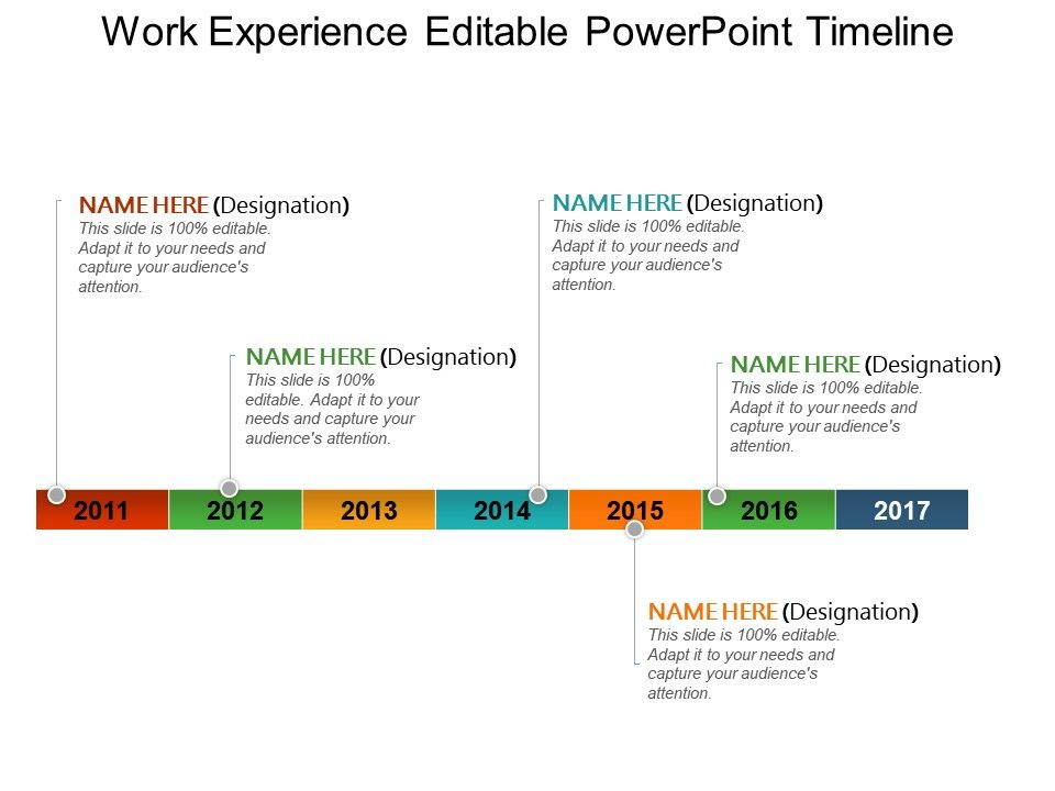 Work Experience Editable Powerpoint Timeline PowerPoint - powerpoint timeline