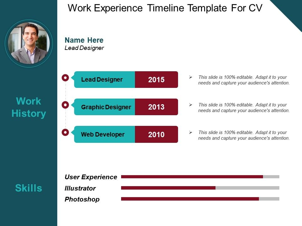 timeline cv template powerpoint