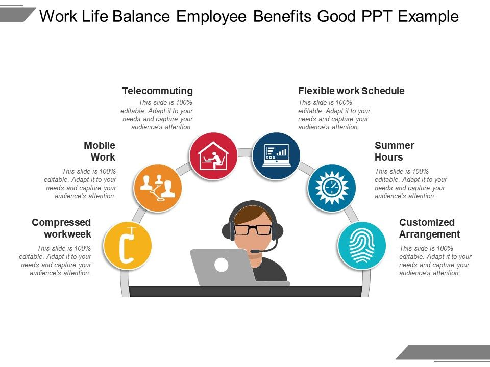 Work Life Balance Employee Benefits Good Ppt Example PowerPoint - Employee Presentations