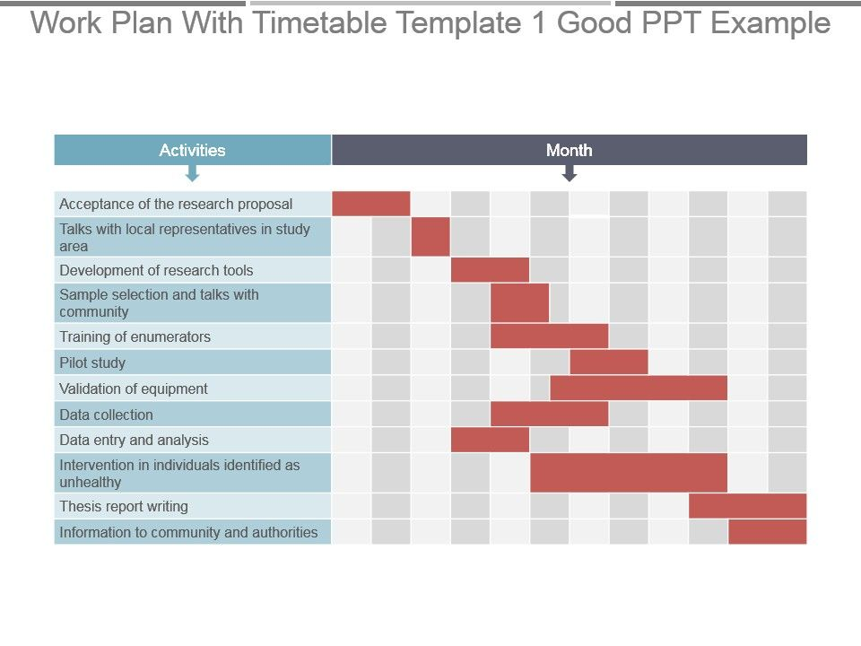 Work Plan With Timetable Template 1 Good Ppt Example - sample work plan