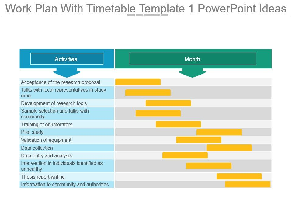 Work Plan With Timetable Template 1 Good Ppt Example Presentation