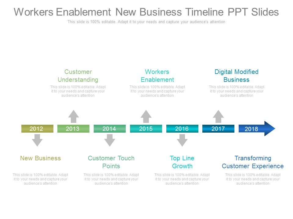 Workers Enablement New Business Timeline Ppt Slide Template - sample business timeline