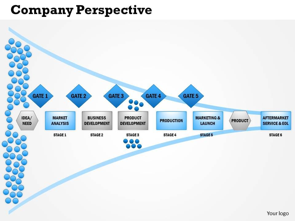 0514 How New Products Are Made Company Perspective Powerpoint