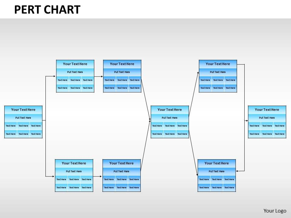 0514 project management charts Powerpoint Presentation PowerPoint