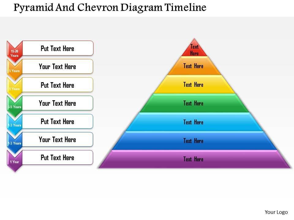 1214 Pyramid And Chevron Diagram Timeline Powerpoint Presentation