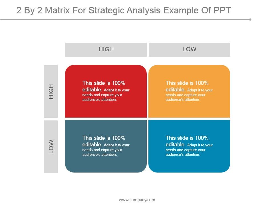 2 By 2 Matrix For Strategic Analysis Example Of Ppt PowerPoint