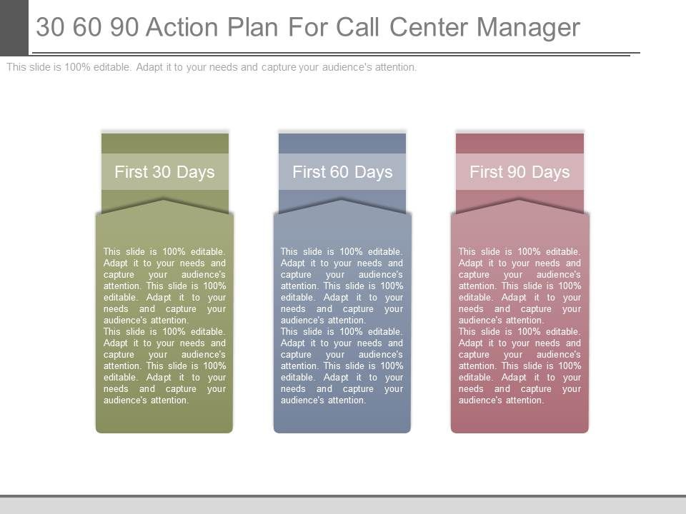 30 60 90 Action Plan For Call Center Manager Ppt Slides PowerPoint