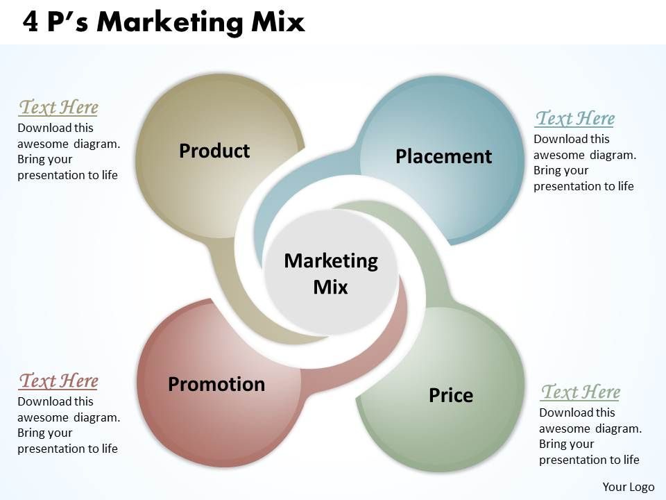 4Ps Marketing Mix Powerpoint Template Slide PowerPoint