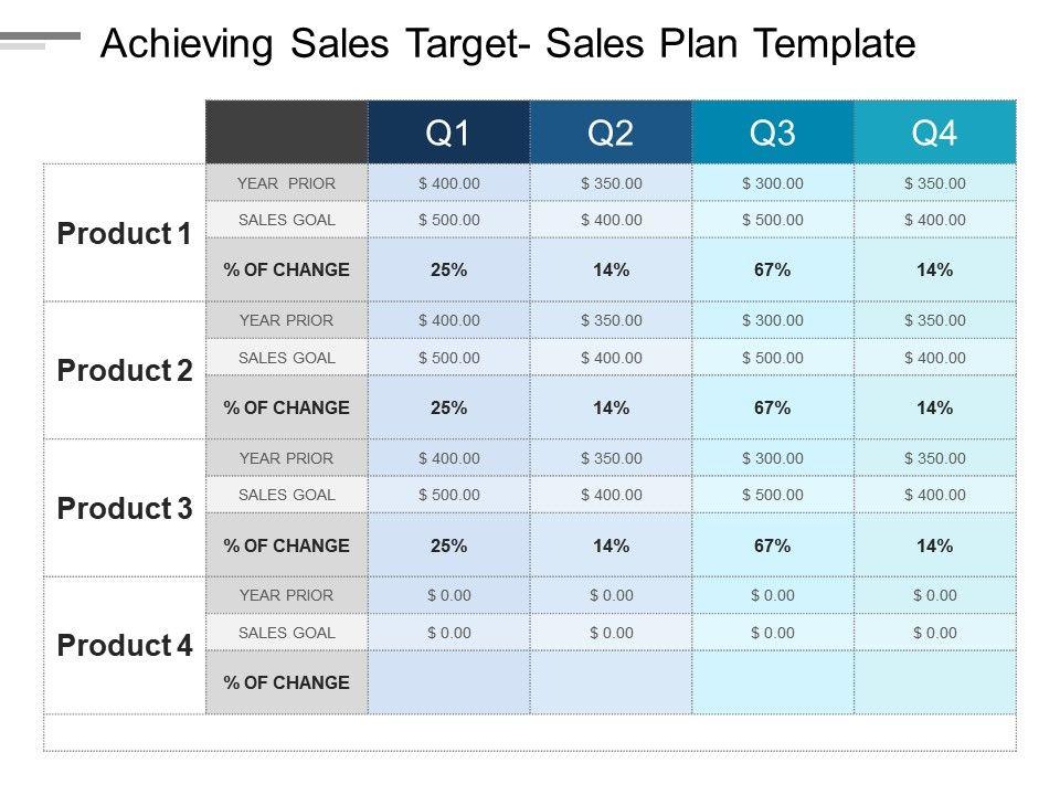 Achieving Sales Target Sales Plan Template Ppt Ideas Presentation