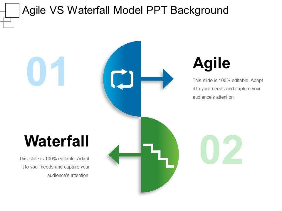 Agile Vs Waterfall Model Ppt Background PowerPoint Presentation