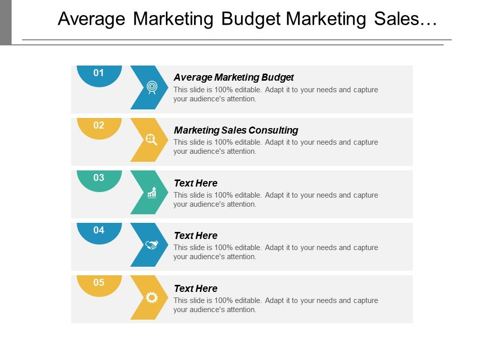Average Marketing Budget Marketing Sales Consulting Sourcing Report