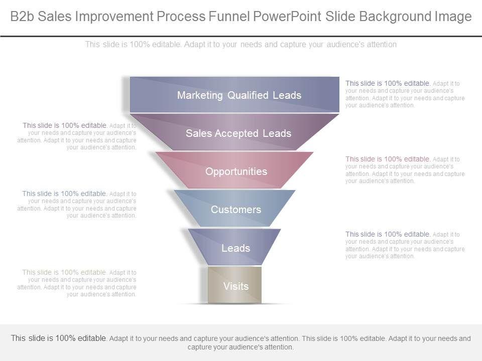 B2b Sales Improvement Process Funnel Powerpoint Slide Background