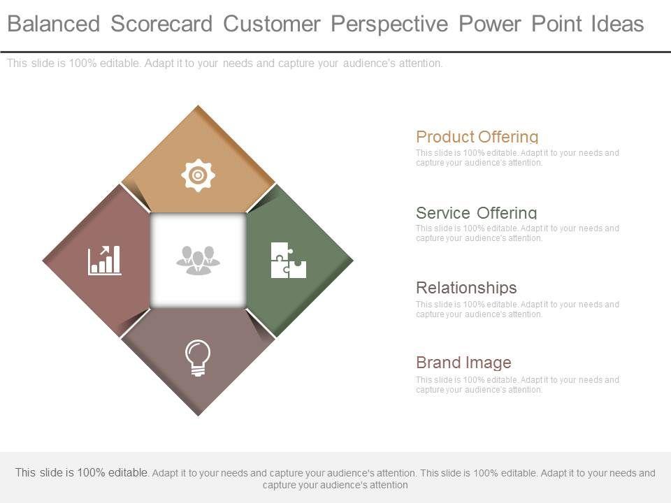 Balanced Scorecard Customer Perspective Powerpoint Ideas