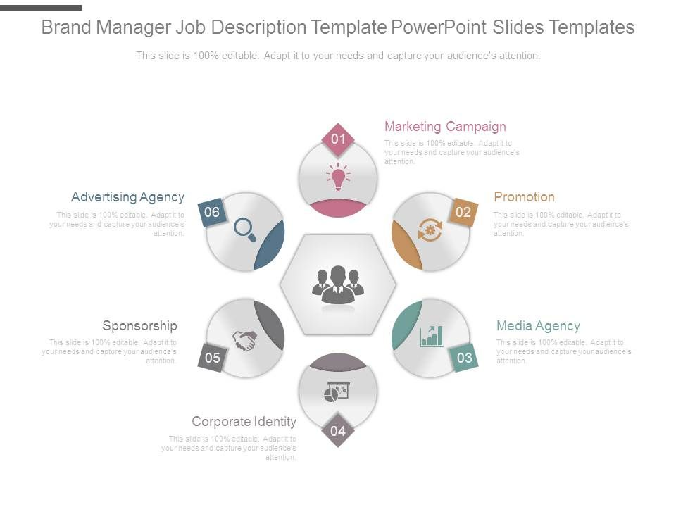 Brand Manager Job Description Template Powerpoint Slides Templates