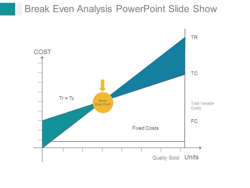 Break Even Analysis Powerpoint Slide Show PowerPoint Presentation